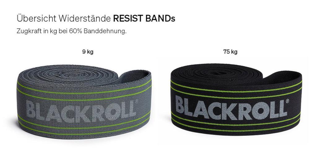 Blackroll Resistant Bands Vergleich