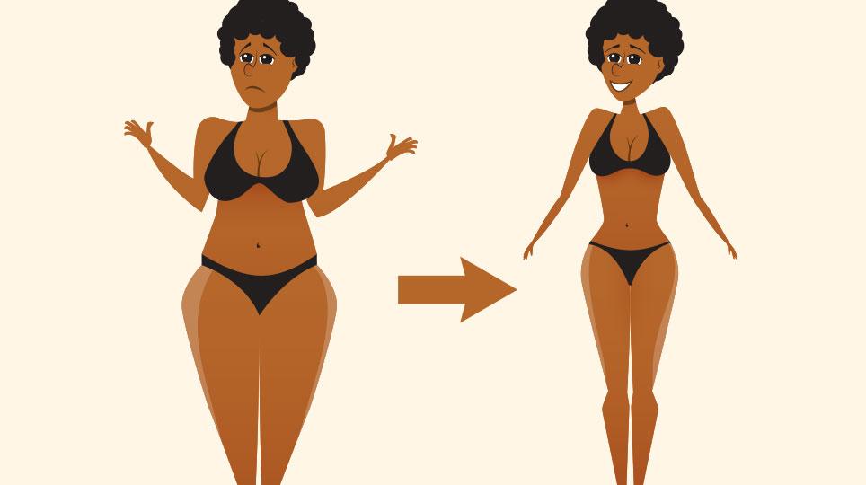 Teil 2 der Mythos der Fatburner Produkte